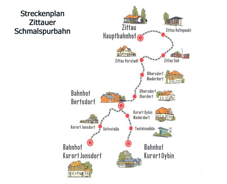 Strecke Bimmelbahn Kopie
